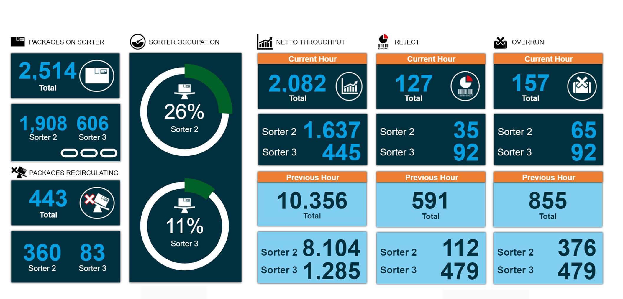 Data analytics CEP (1)