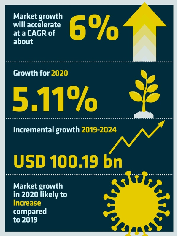 The State of CEP 2020 - Graphic 2